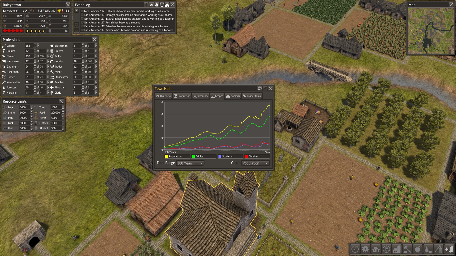 How to Survive in Banished forecasting