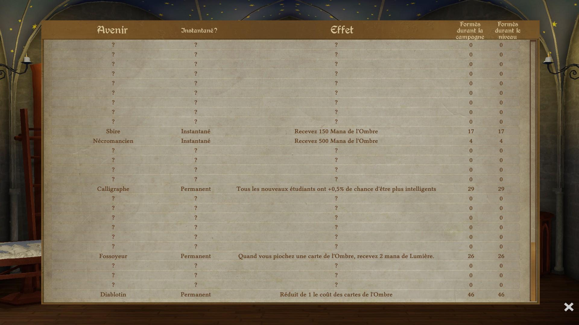 Guide approfondi du jeu, ou comment russir la campagne en mage image 417