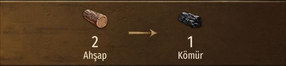 Mount & Blade II: Bannerlord kömür yapma