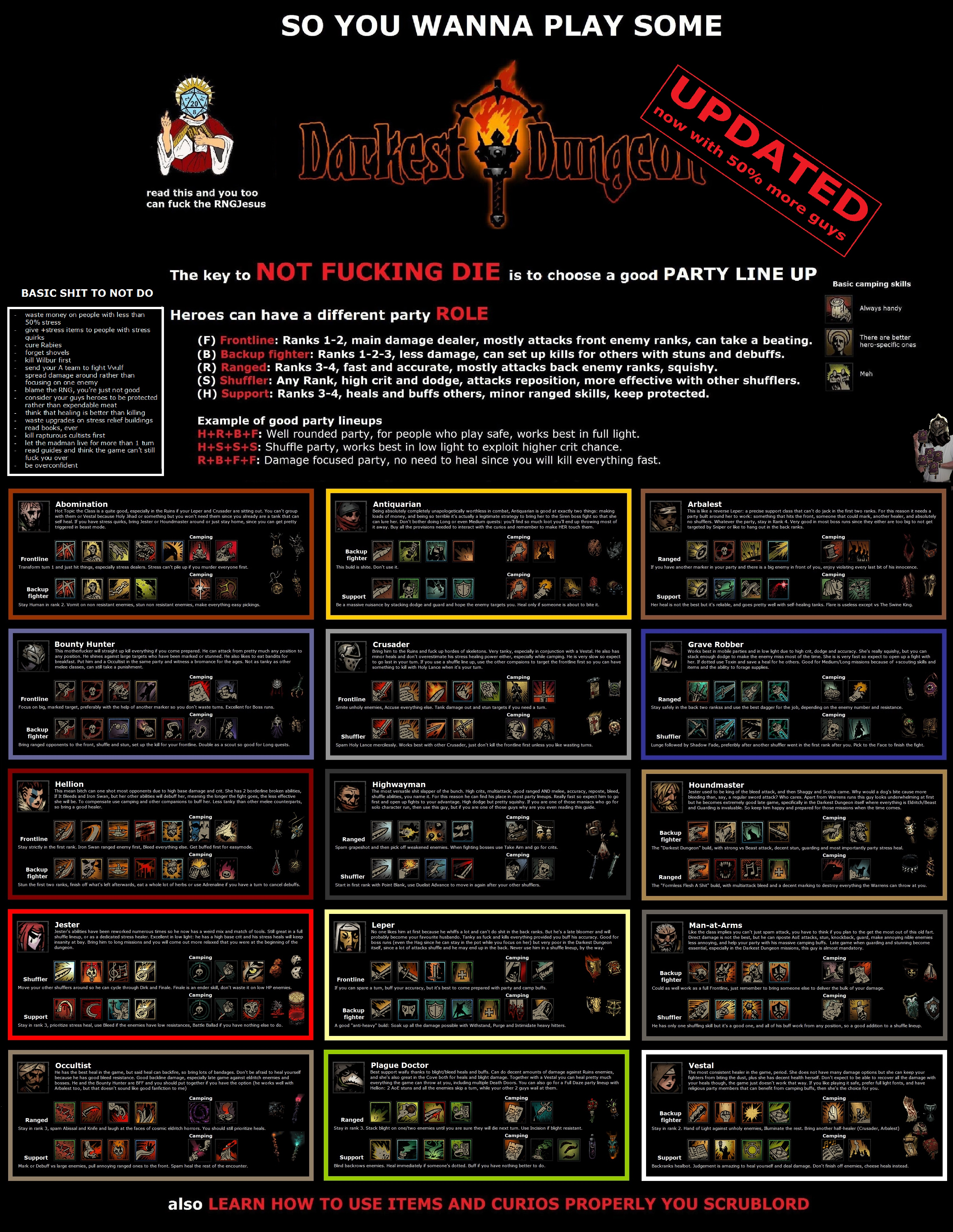 Necromancer   bosses darkest dungeon game guide & walkthrough.