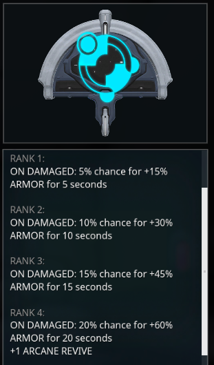 warframe what are arcanes
