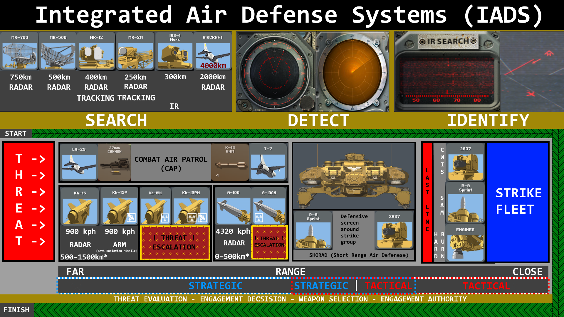 HighFleet Integrated Air Defense Systems Guide image 1
