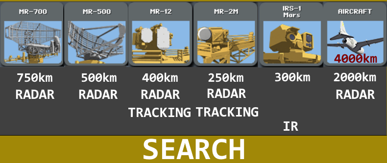 HighFleet Integrated Air Defense Systems Guide image 4