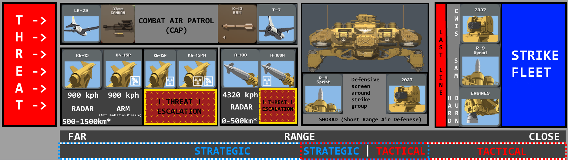 HighFleet Integrated Air Defense Systems Guide image 34