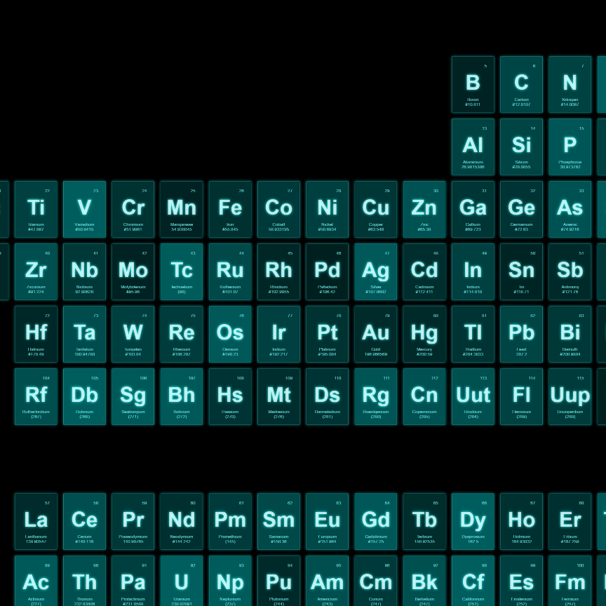 Wallpaper Engine - Periodic table of elements of 3D