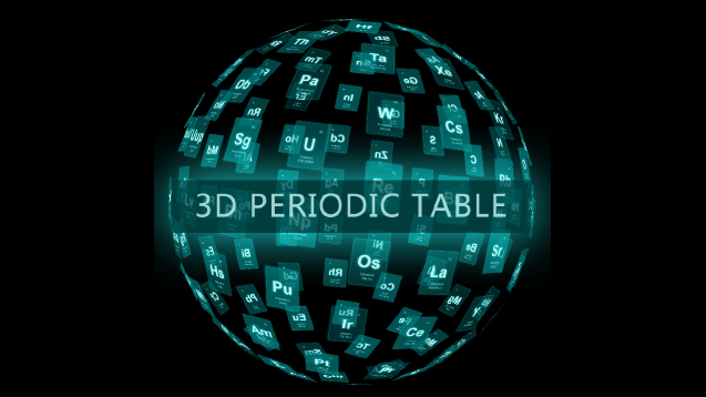 Steam Workshop 3d Periodic Table