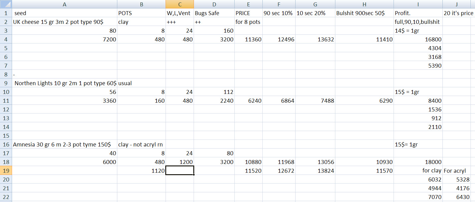 Table about seeds profitable image 1