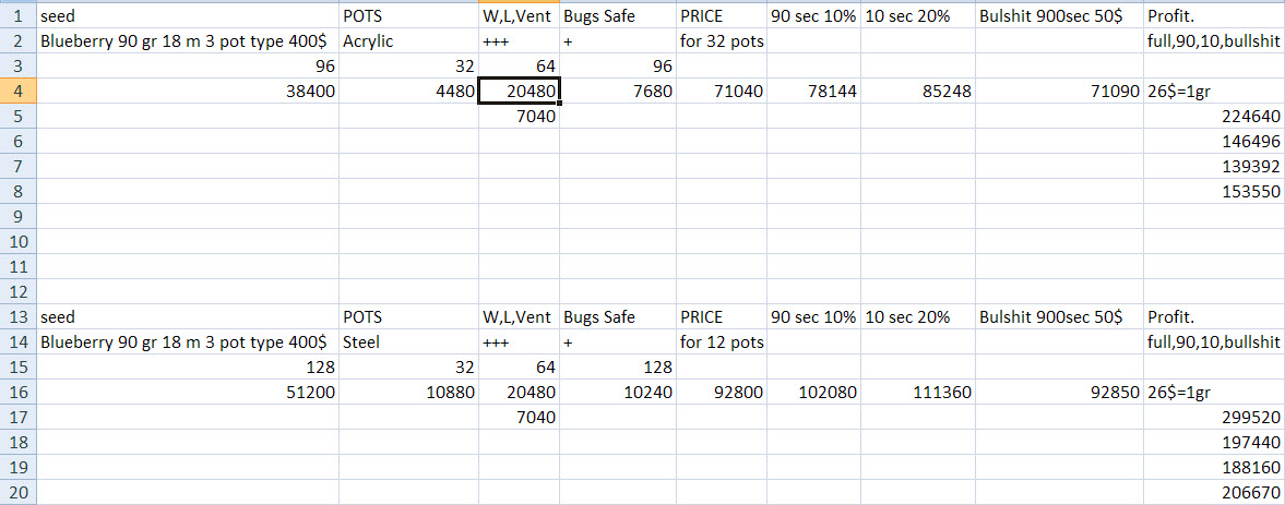 Table about seeds profitable image 67