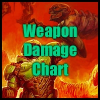 Steam Community :: Guide :: Weapon Damage Chart (Multiplayer)