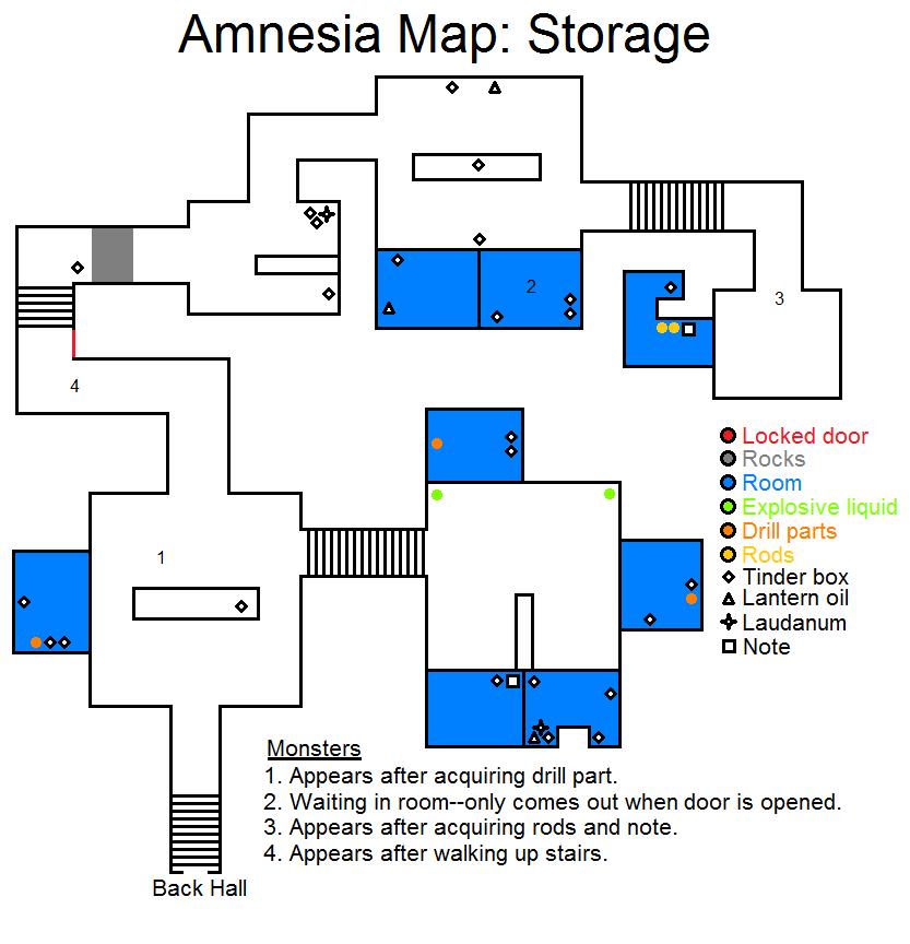 Study | Amnesia Wiki | FANDOM powered by Wikia