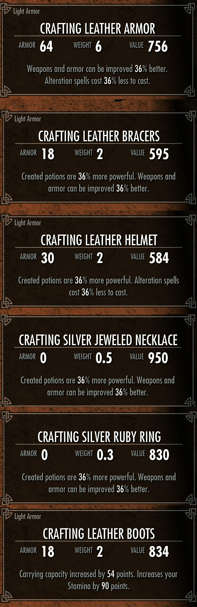 Steam Community Guide The Ultimate Crafting