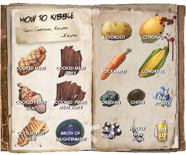 Steam community guide how to kibble this pet food recipe has been carefully designed to give balanced nutrition to almost any creature native to the island includes plant fibers to help with forumfinder Images