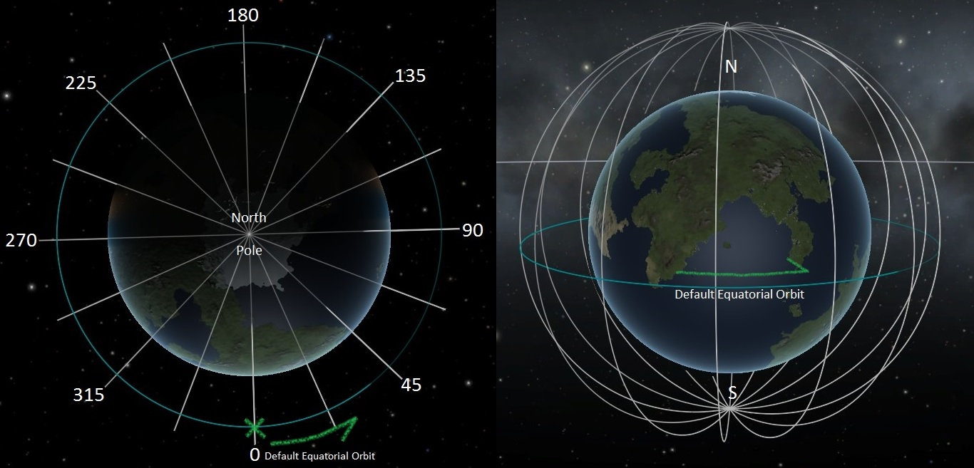 Steam Community :: Guide :: Automatic Orbit Charts for All Planets