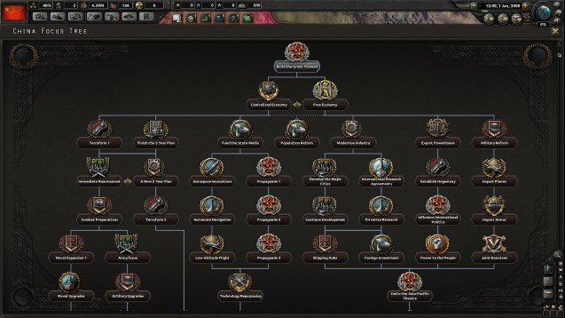 Millennium Dawn: Modern Day China focus tree (Submod) - Skymods
