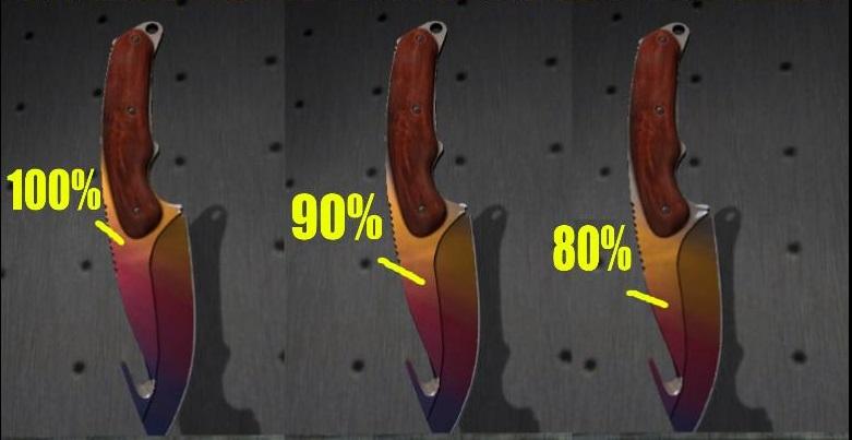 Steam Community Guide Cs Go Knife Fade Percentage