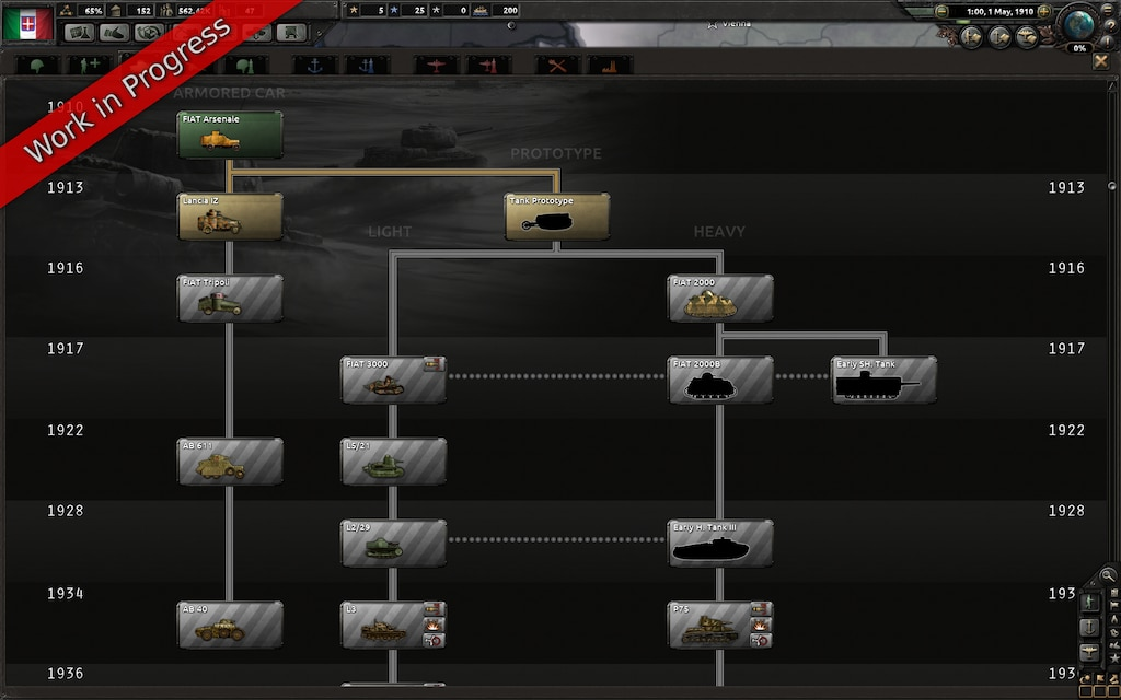 Steam Community :: :: Hearts of Iron IV: The Great War