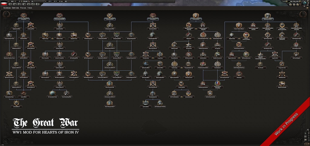 Steam Community :: :: Preview of the National Focus Tree of