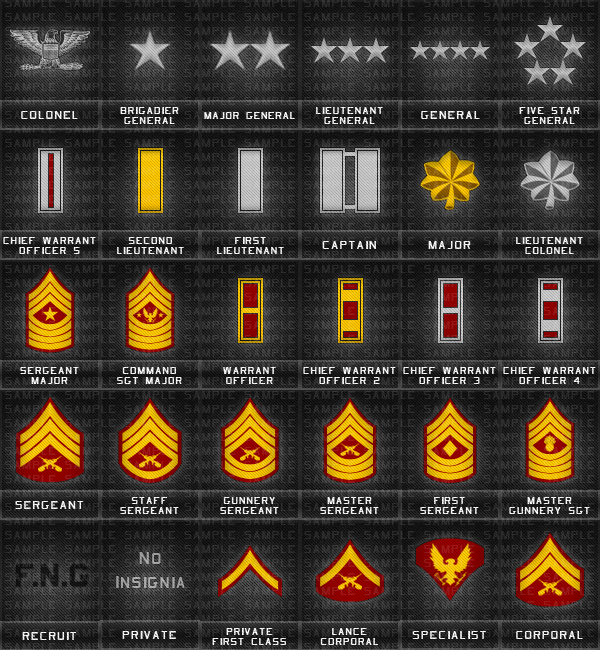 halo online ranks