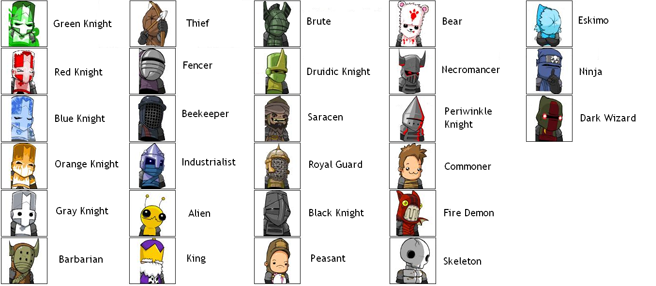 Castle Crashers Animal Orb Guide – XBLAFans