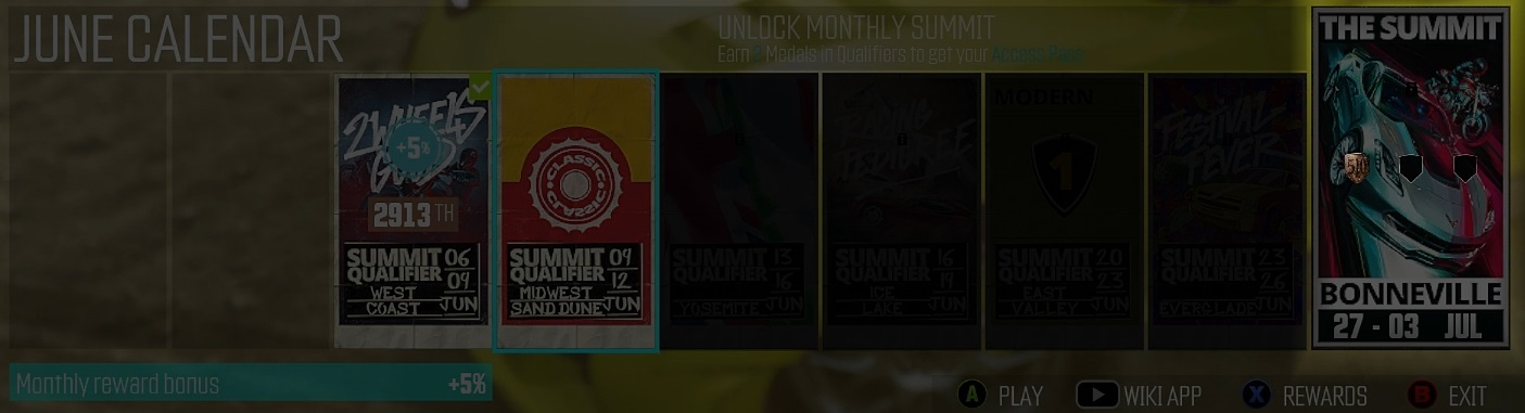 Steam Community Guide How Does The Summit Work The Summit