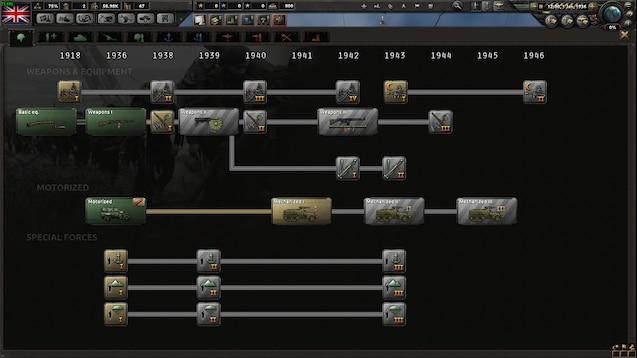 Steam Workshop :: HOI 4 UI Overhaul