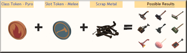 The Chance Of Obtaining This Item From Crafting Is 1 In 9 Or 11 Price Maul 4 Ref Craft 0 44 Profit 3 66