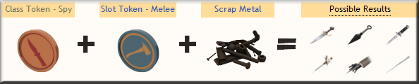 The Chance Of Obtaining This Item From Crafting Is 1 In 6 Or 16 67 Price Sharp Dresser 2 44 Ref Craft 0 Profit