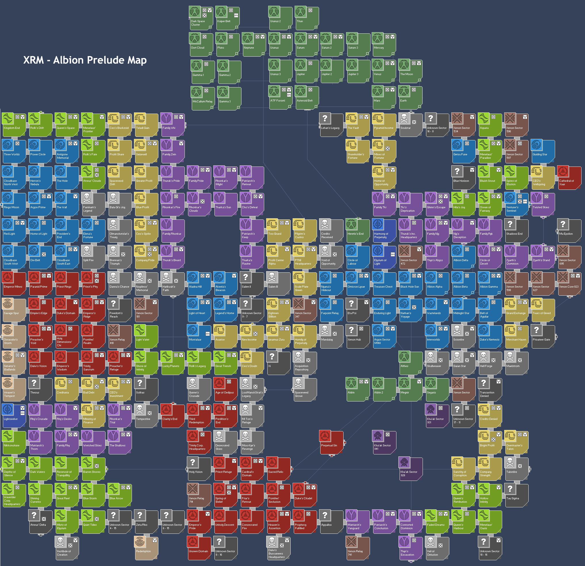 Frontier X4 >> Steam Community :: X3: Albion Prelude
