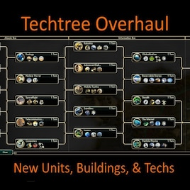 Steam Workshop :: Techtree Overhaul