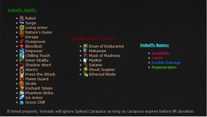 Steam Community :: Guide :: Grimorum & Groov's: Invoker