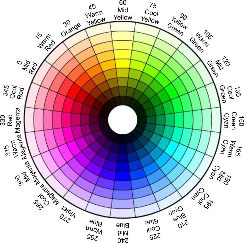 Steam Community Guide Paint Shop An Introduction To More Diverse Color Palettes