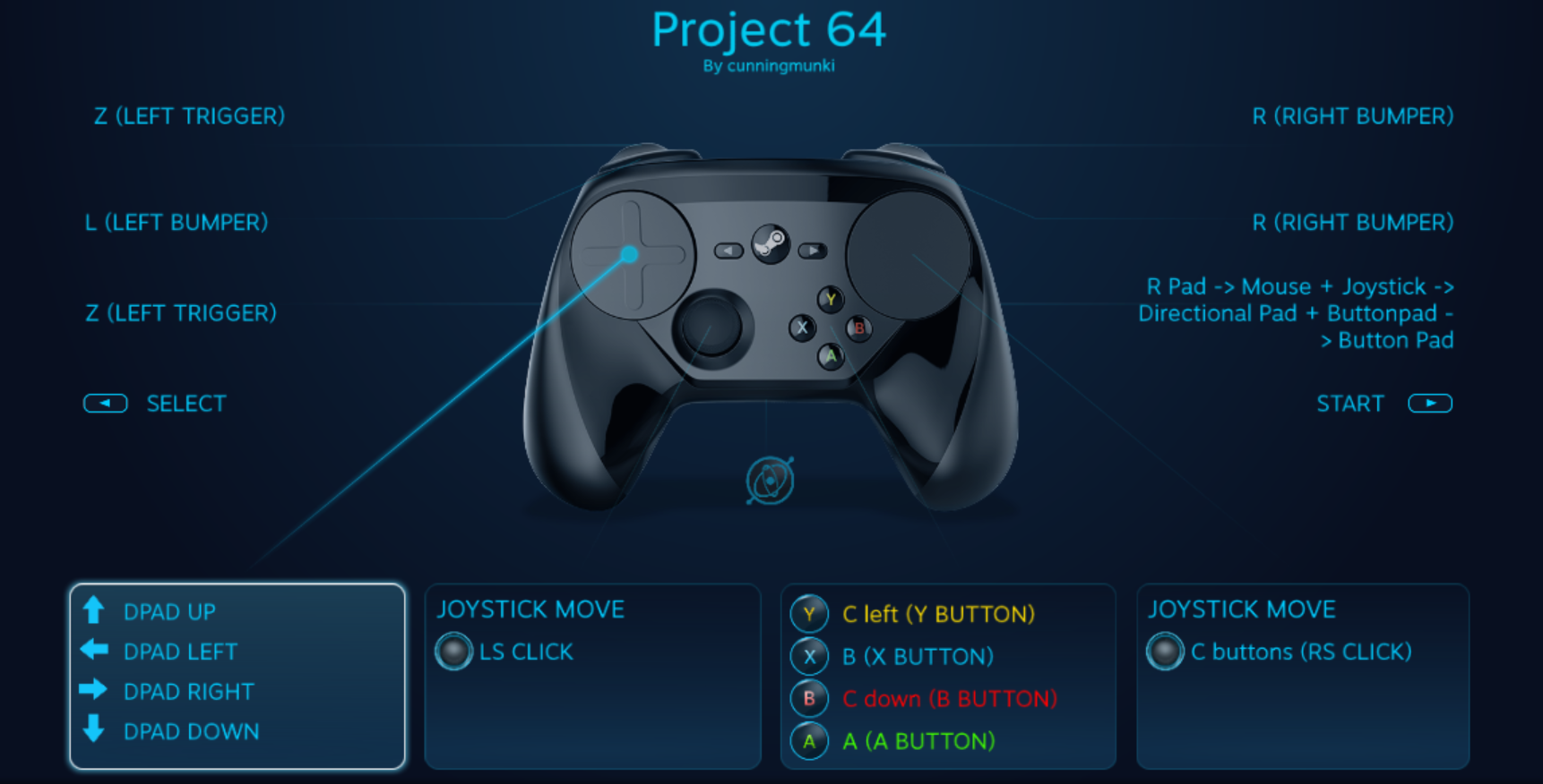 Steam Community :: Guide :: Getting the Steam Controller to