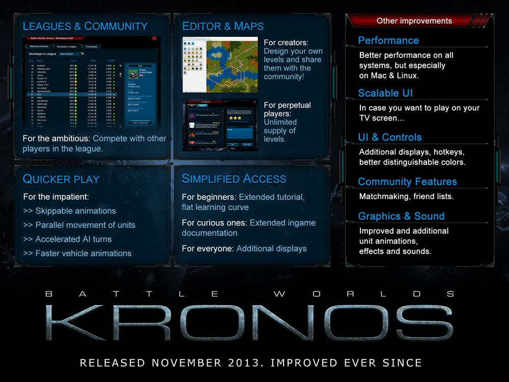 Steam Community :: Battle Worlds: Kronos