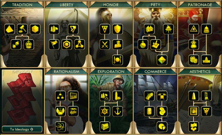 steam community guide civ 5 bnw early game guide rh steamcommunity com Maria Theresa Civilization 5 Civilization 5 Leader Benefits