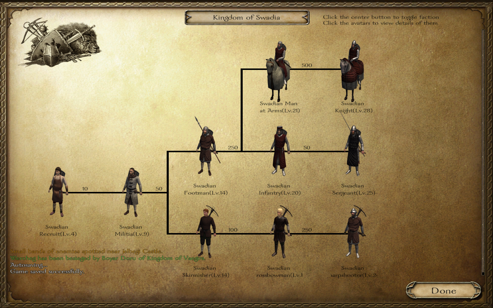 Mount And Blade Warband Best Build