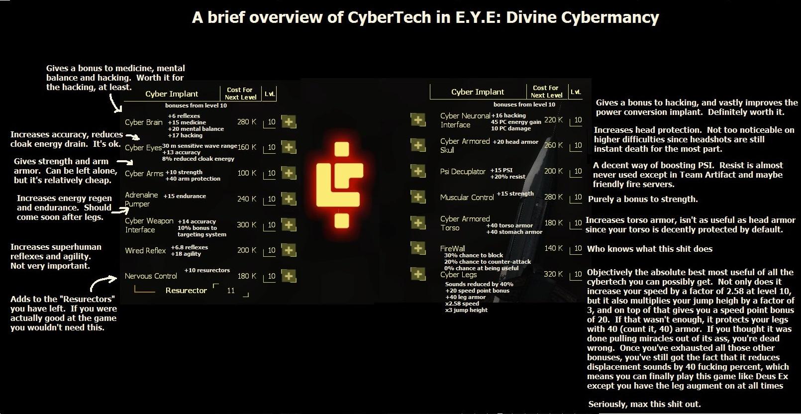 Steam Community Guide A Breif Overview Of EYE Divine Cybermancy