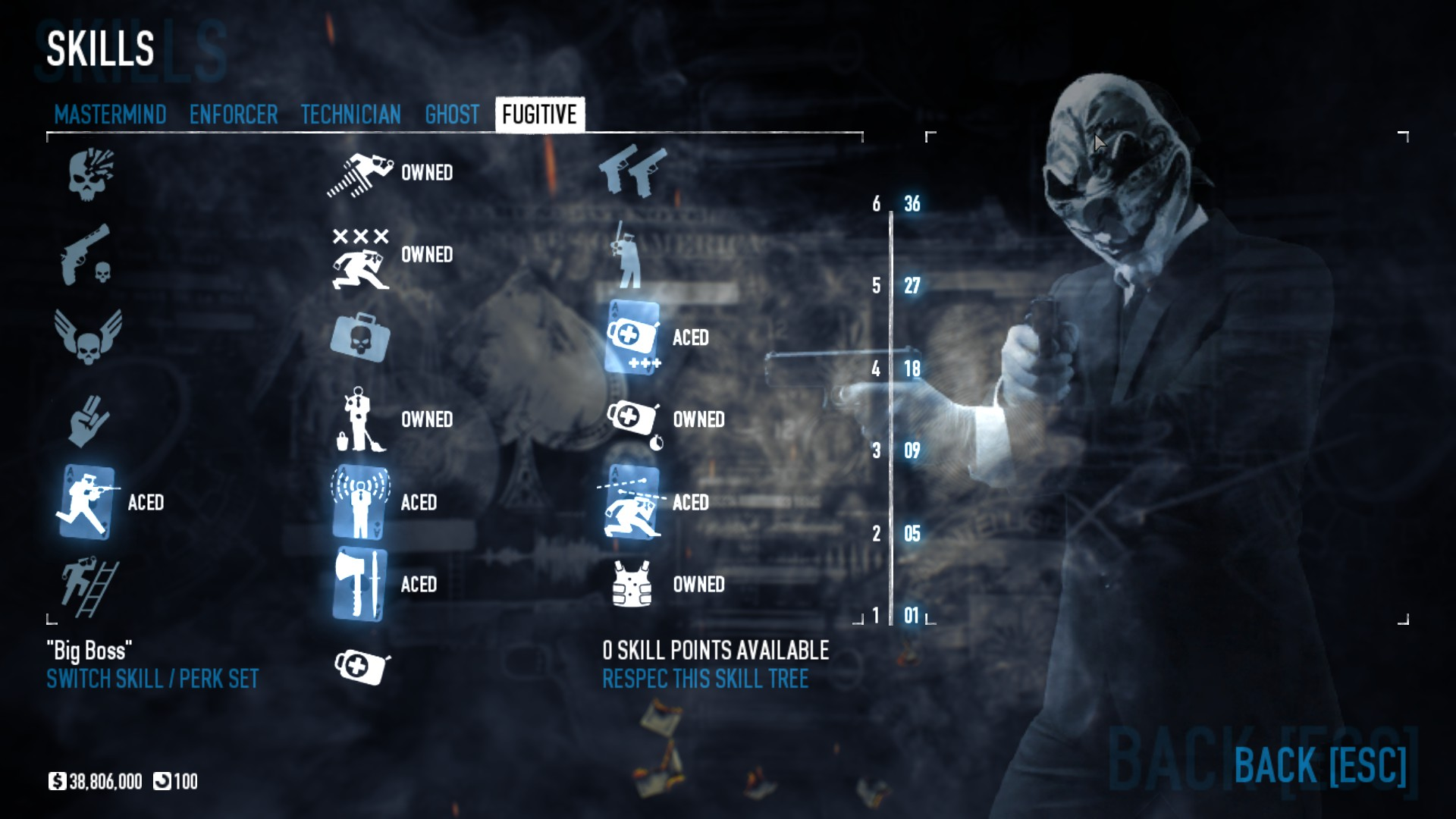 Payday 2 Best Stealth Build 2020 Steam Community :: Guide :: [Obsolete] High Lethality Stealth