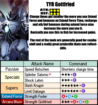 Steam Community :: Guide :: Arcana Quick Reference Summaries