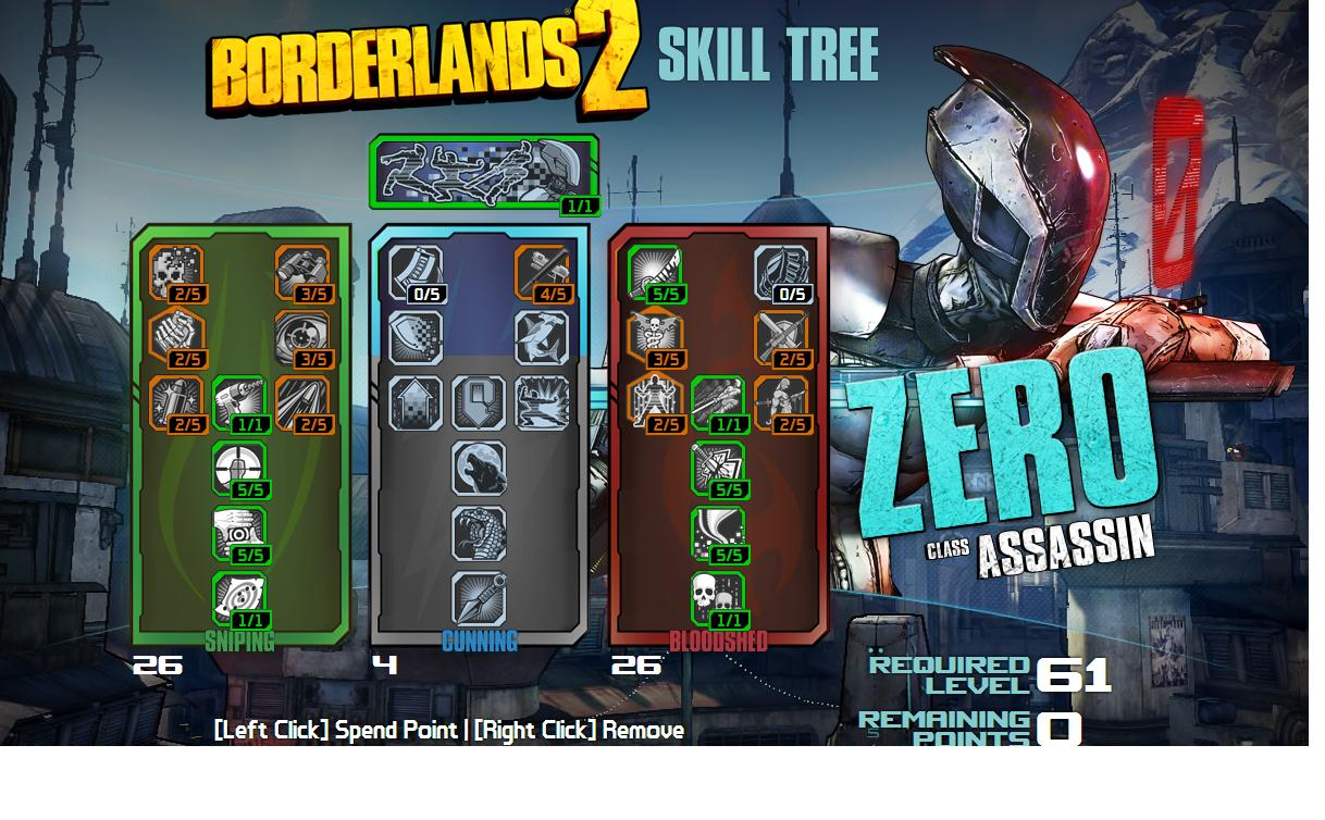 borderlands 2 how to build