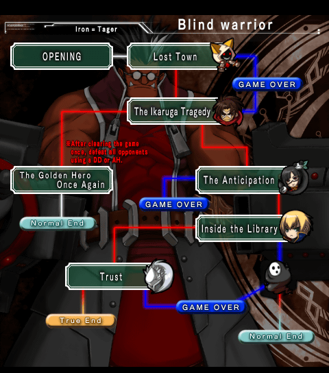 Steam Community :: Guide :: Blazblue CT Story Mode [Illustrated]