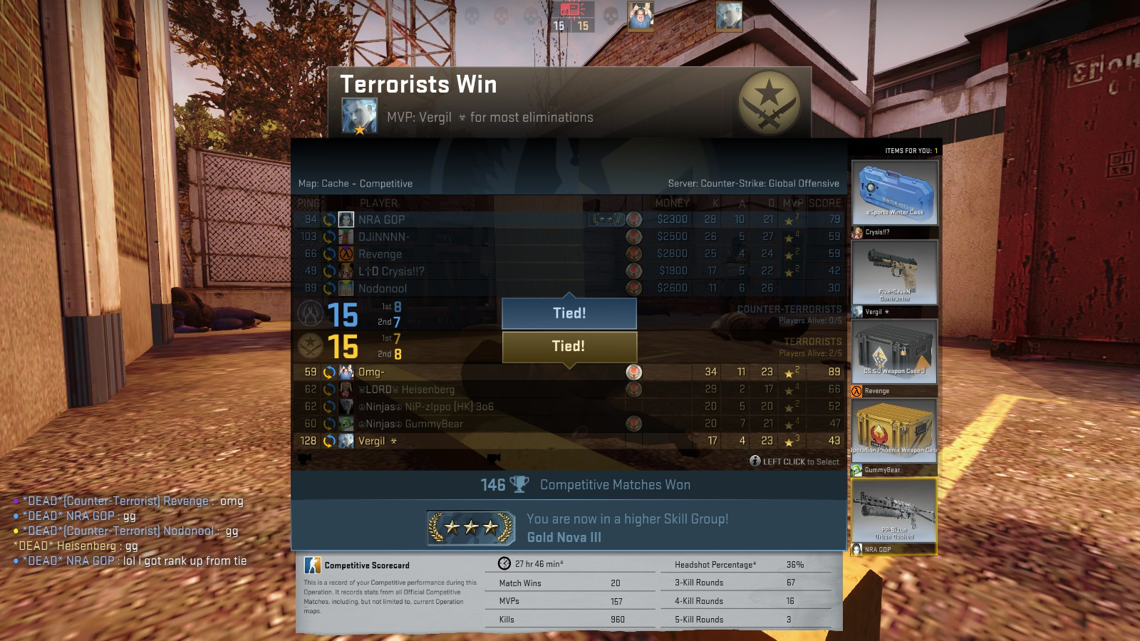 Cs go most matchmaking wins