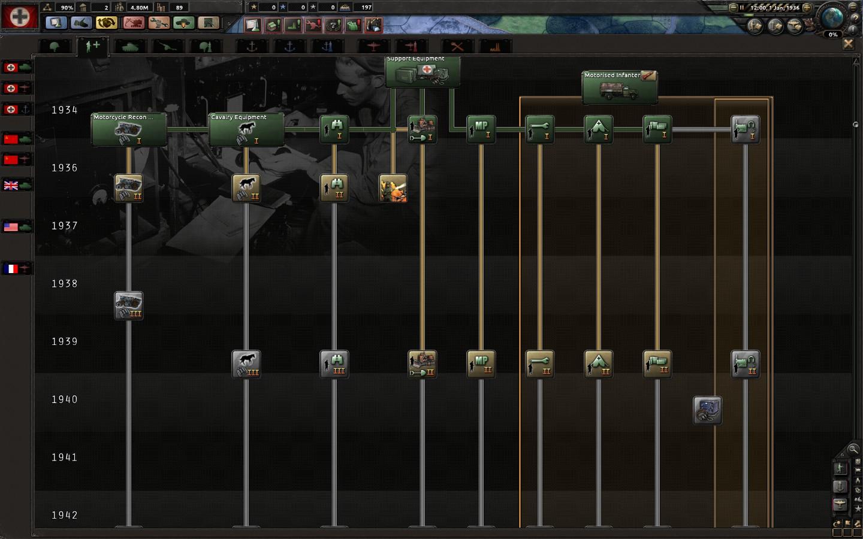 Hoi4 Artillery Equipment Name