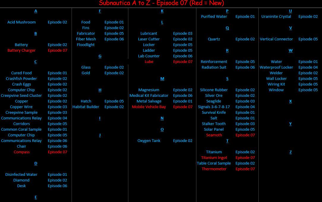 Steam Community Guide Subnautica A To Z
