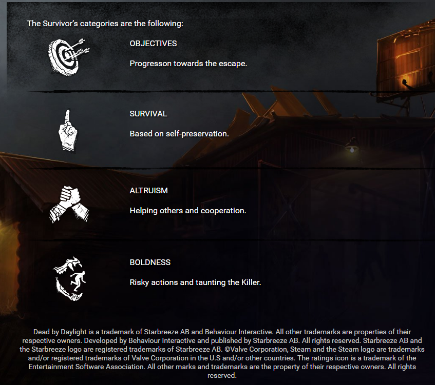 Steam Community :: Guide :: Ultimate Guide to Dead By Daylight