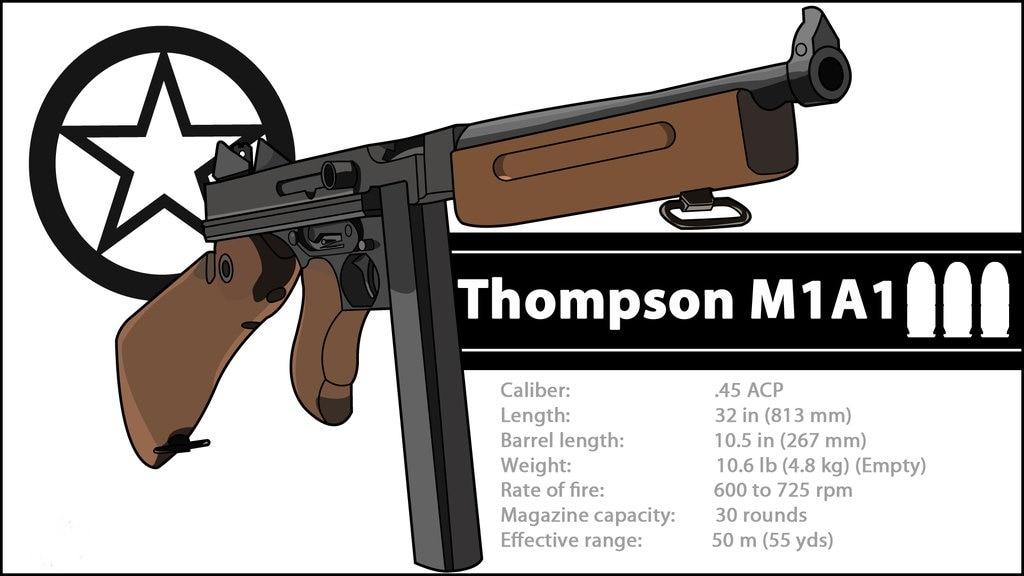 Thompson Disassembly