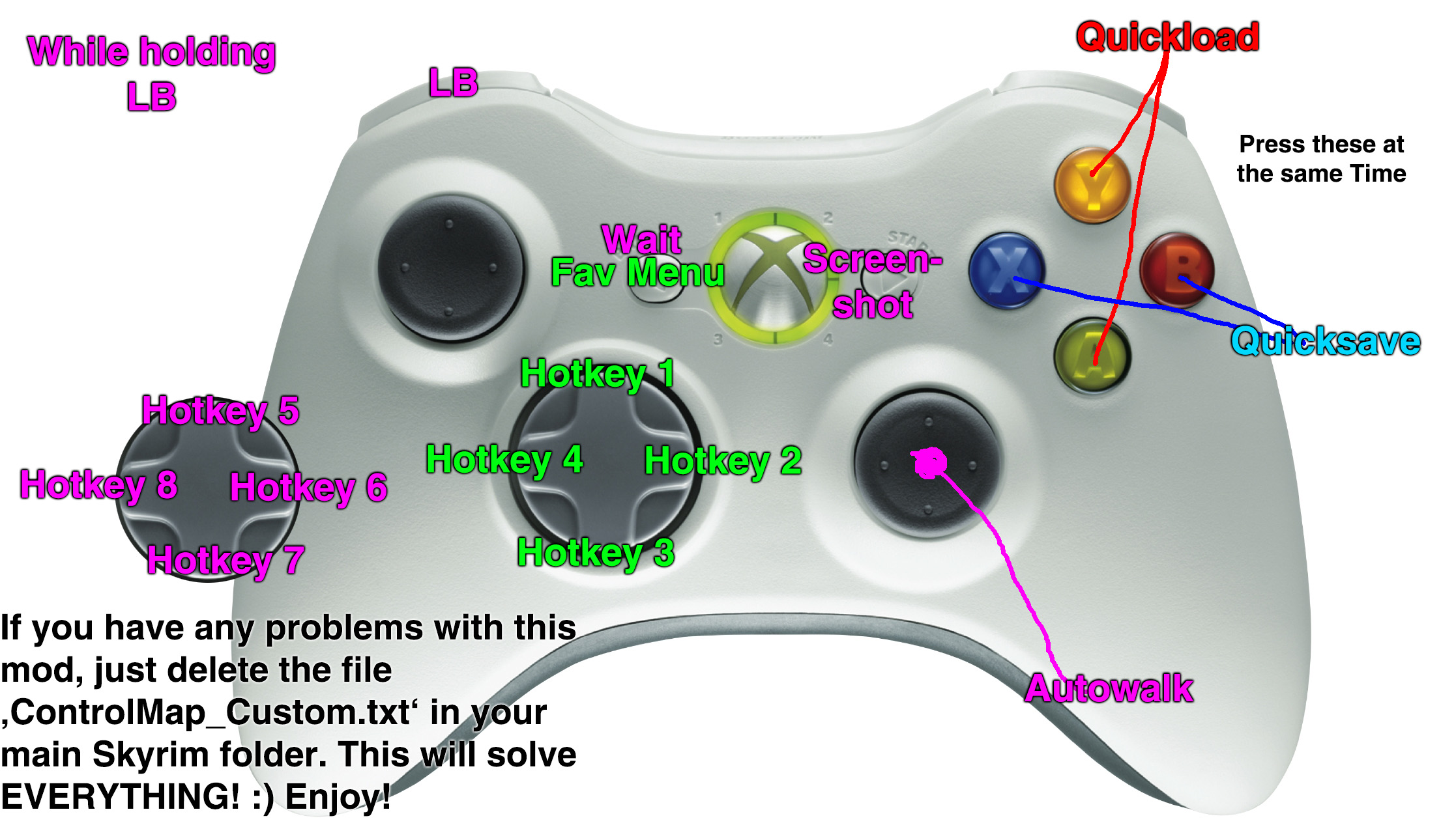 Steam Workshop :: Better Xbox360 Controller