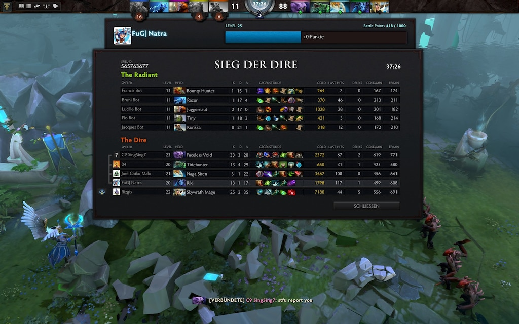 Steam Community Screenshot This Is Pro Dota Jungling A Riki With The Most Innovative Item Build