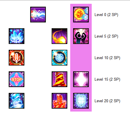Steam Community :: Guide :: Aisha - High Mage - Elemental