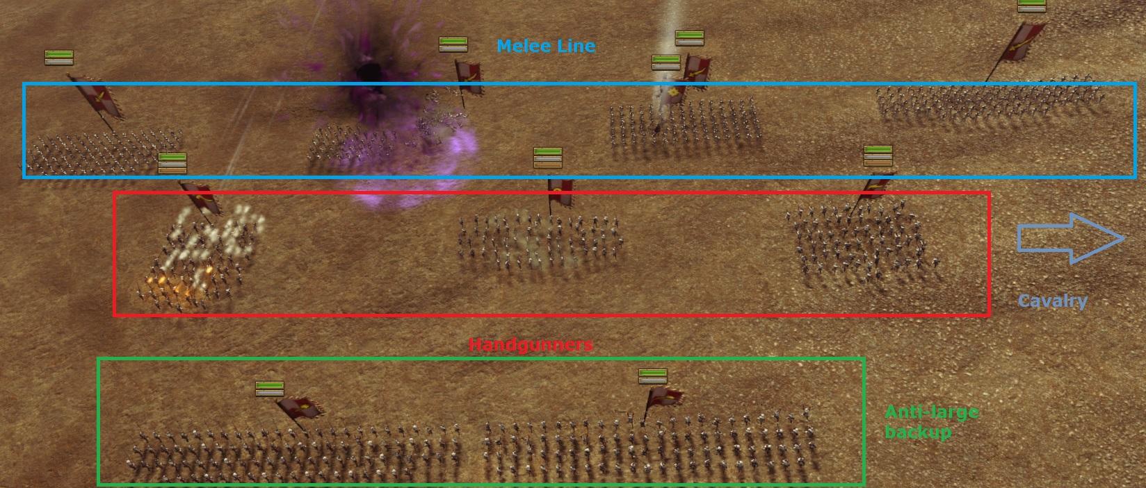 empire guide total war warhammer