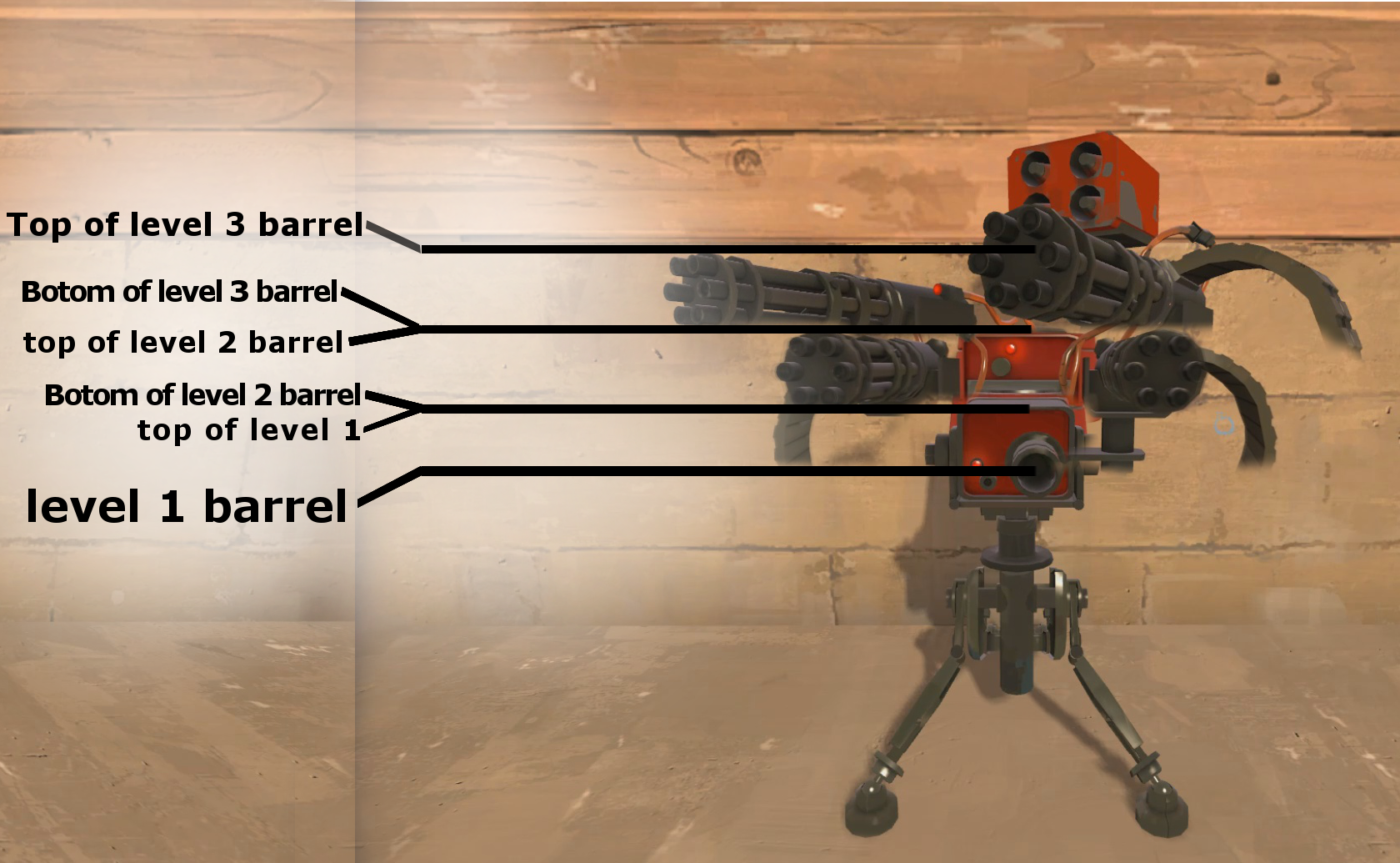 Steam you and your machines a tf2 guide to engineer a sentry based on a blueprint of a level 1 sentry you need to keep in mind that if its a level two or three sentry the barrel height will increase malvernweather Gallery